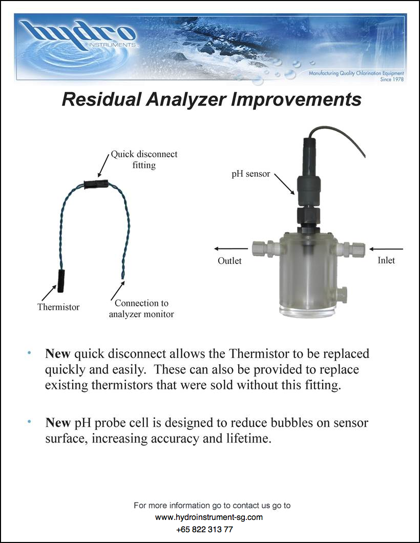 Residual Analyzer Improvements