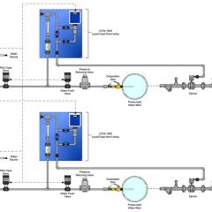 Dosing System untuk PAC / Alum